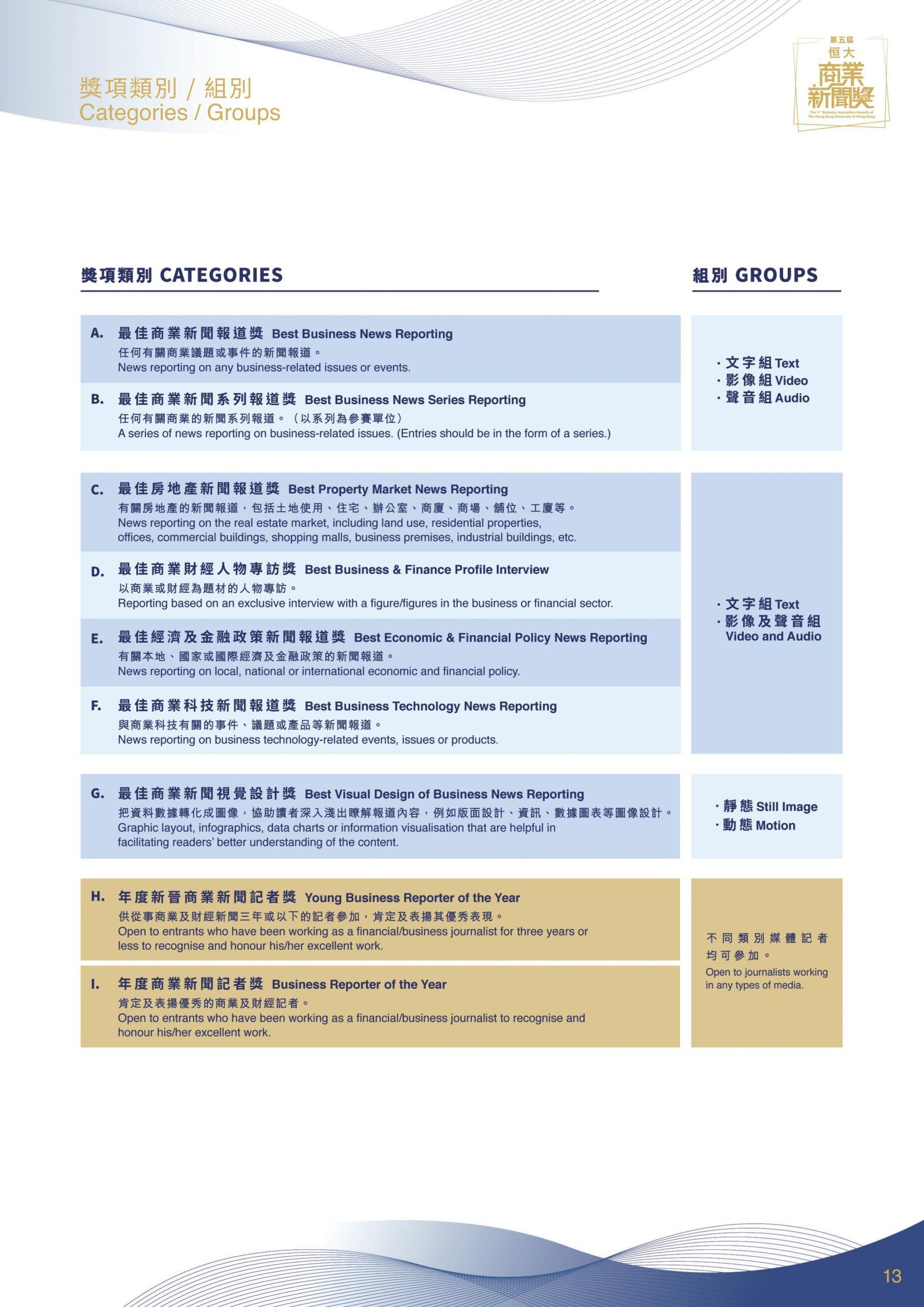 [:hk]第五屆恒大商業新聞獎 – 獎項類別/組別[:en]THE 5TH BUSINESS JOURNALISM AWARDS OF HSUHK – AWARDS CATEGORIES/GROUPS[:]